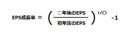 EPS成長率