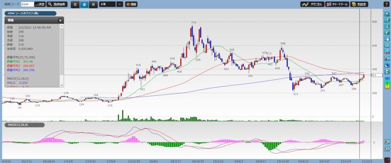 stock investment analytics07-01