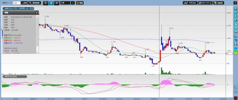 stock investment analytics16-01