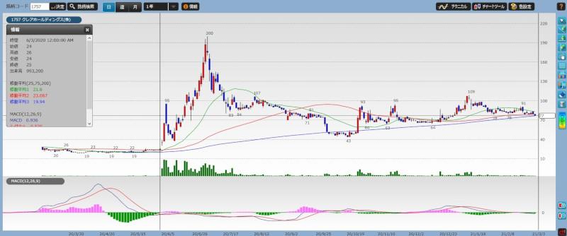 stock investment tenbagger05-01