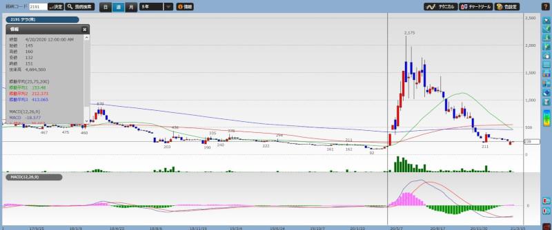 stock investment tenbagger06-01