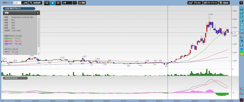 stock investment tenbagger07-01