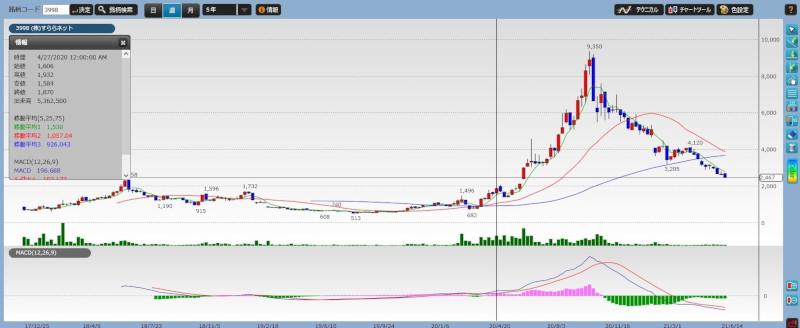 stock investment tenbagger08-01