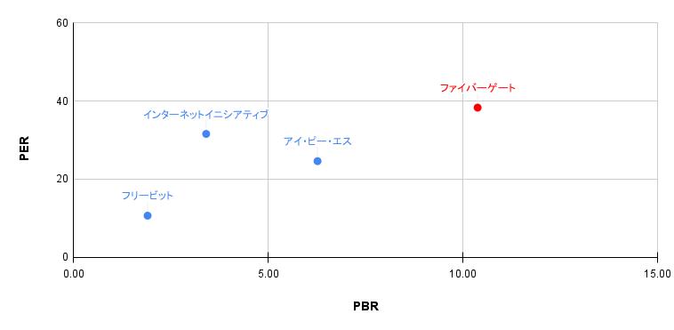 stock investment analytics55-01