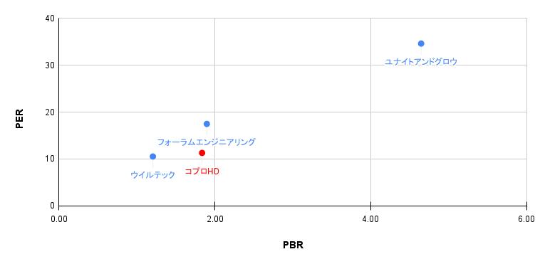 stock investment analytics56-01