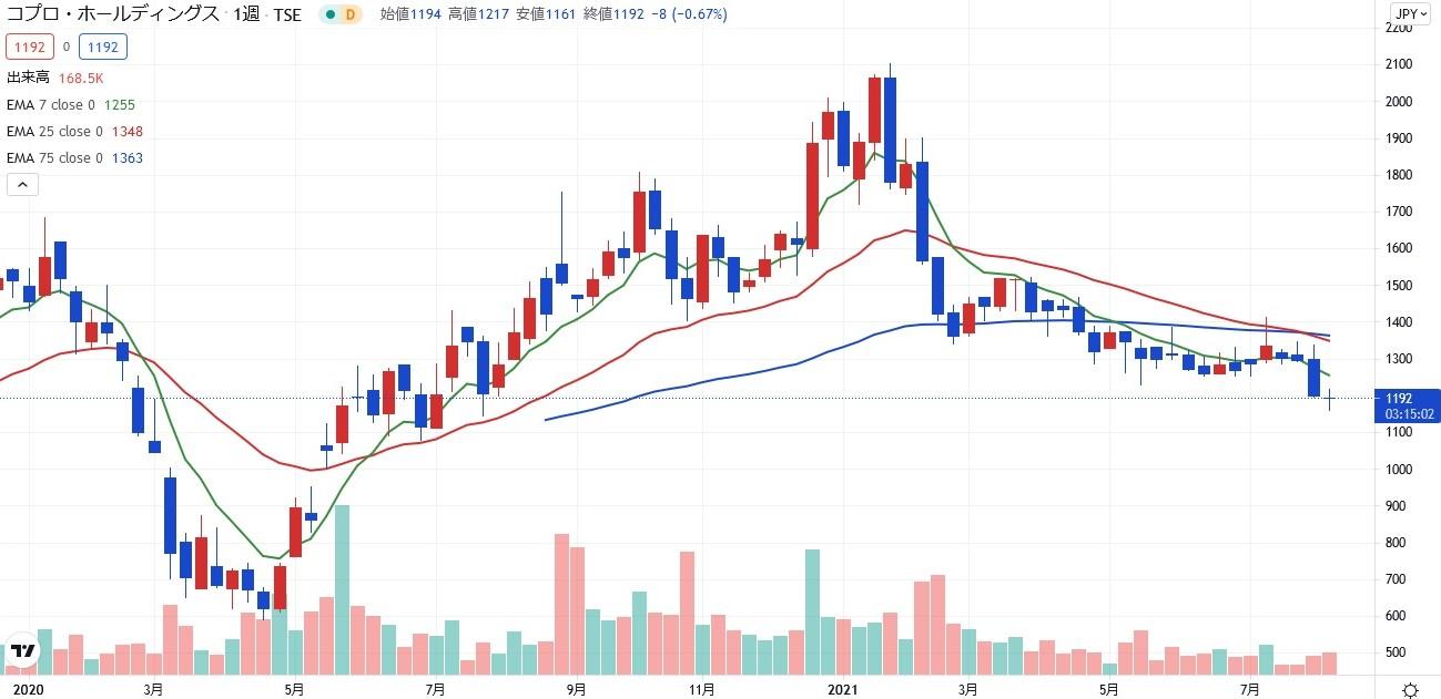 stock investment analytics56-02